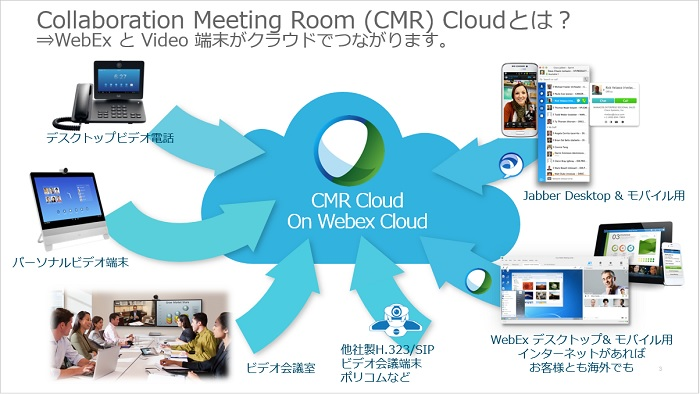 Requests for use of Webex (CMR Cloud) | Shonan Fujisawa